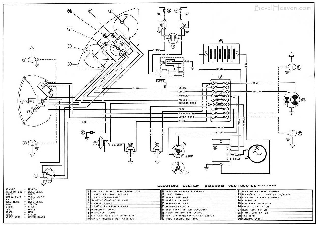 ducati multistrada 1000 ds wiring diagram example electrical rh huntervalleyhotels co Magneto Wiring-Diagram ducati multistrada 1000 wiring diagram