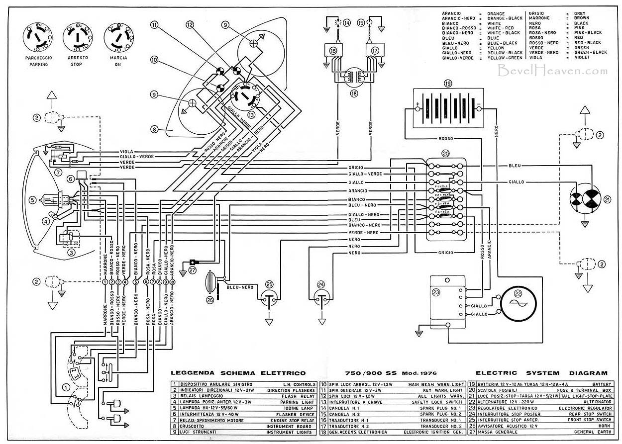 1976 harley davidson golf cart wiring diagram  diagram
